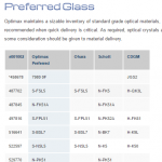 Preferred Glass