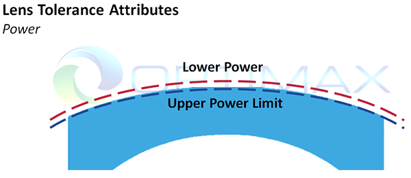 Lower-Power-Lens-Tolerance-Attributes