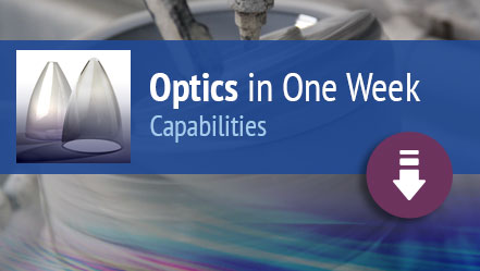 Optics in One Week